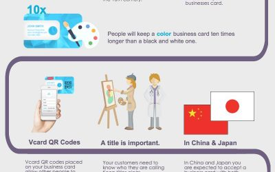 Facts About Business Cards
